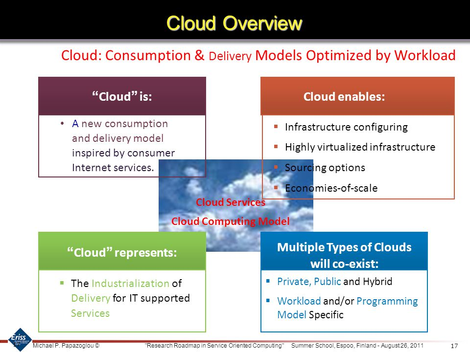 Cloud: Consumption & Delivery Models Optimized by Workload