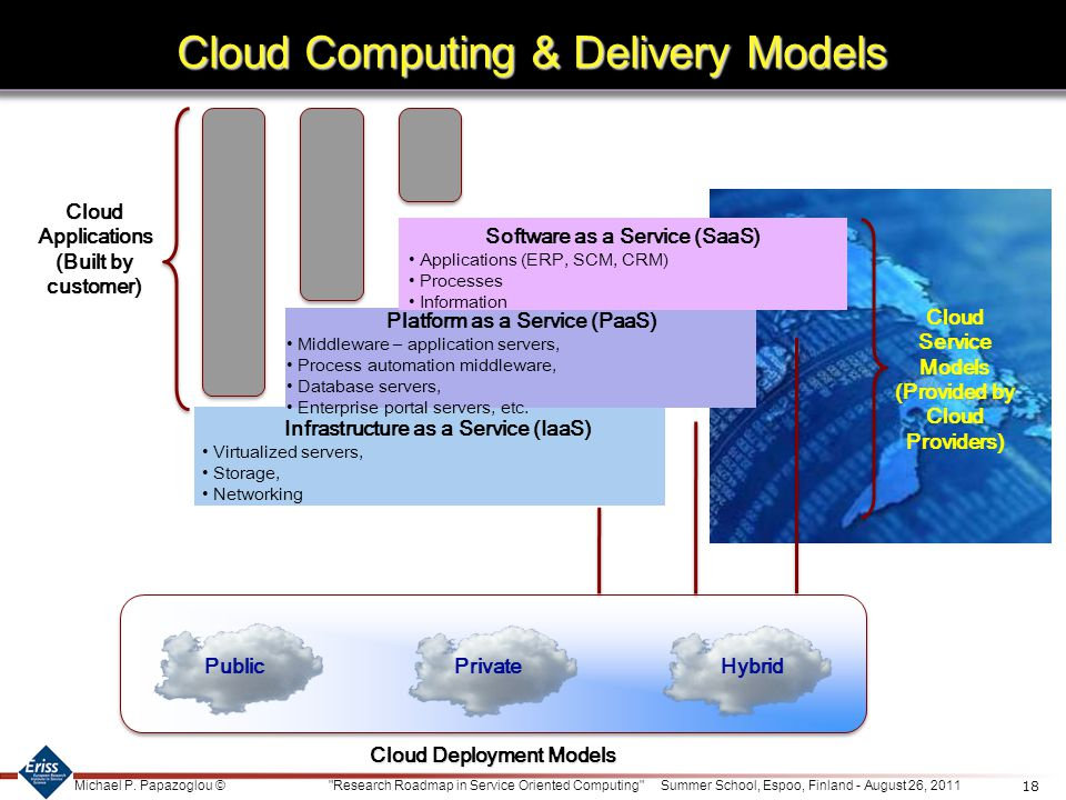 Cloud Computing & Delivery Models