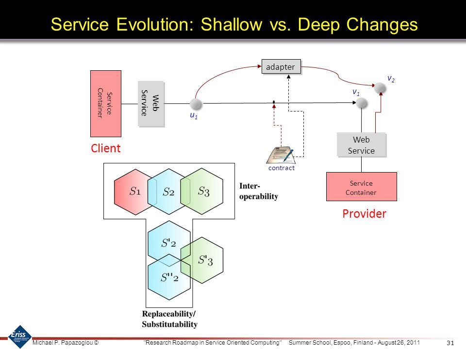 Service Evolution: Shallow vs. Deep Changes