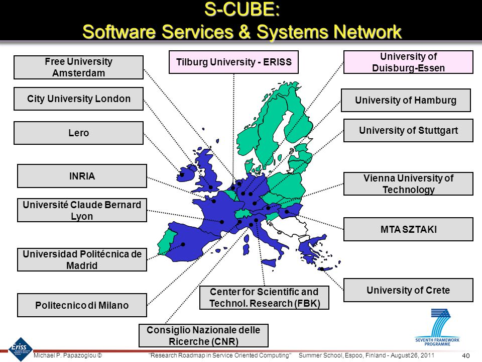 S-CUBE: Software Services & Systems Network