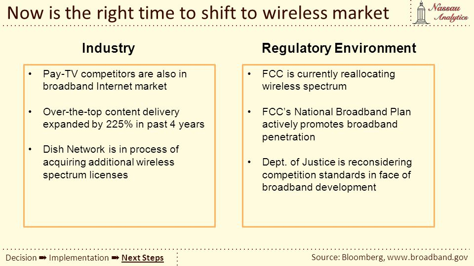 Now is the right time to shift to wireless market