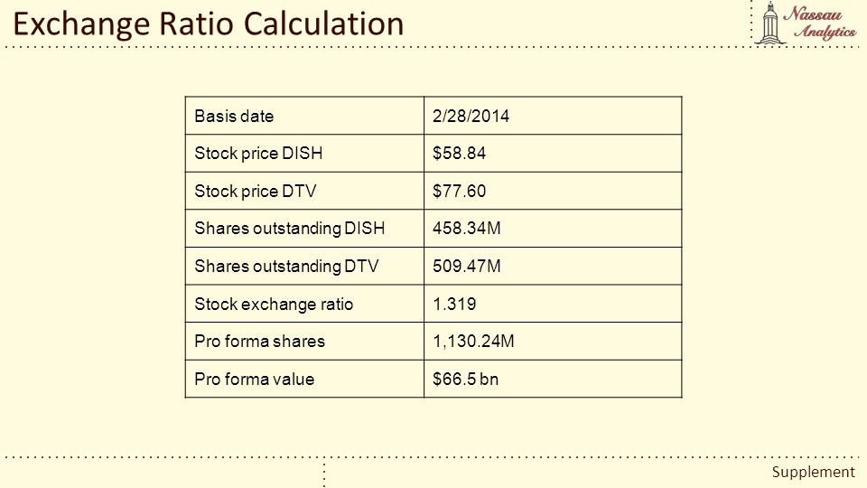 Exchange Ratio Calculation