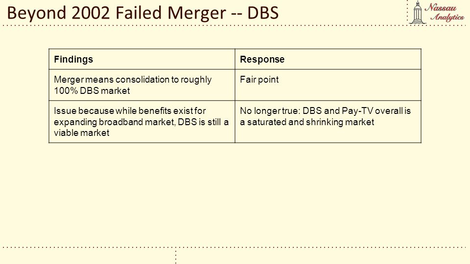Beyond 2002 Failed Merger -- DBS