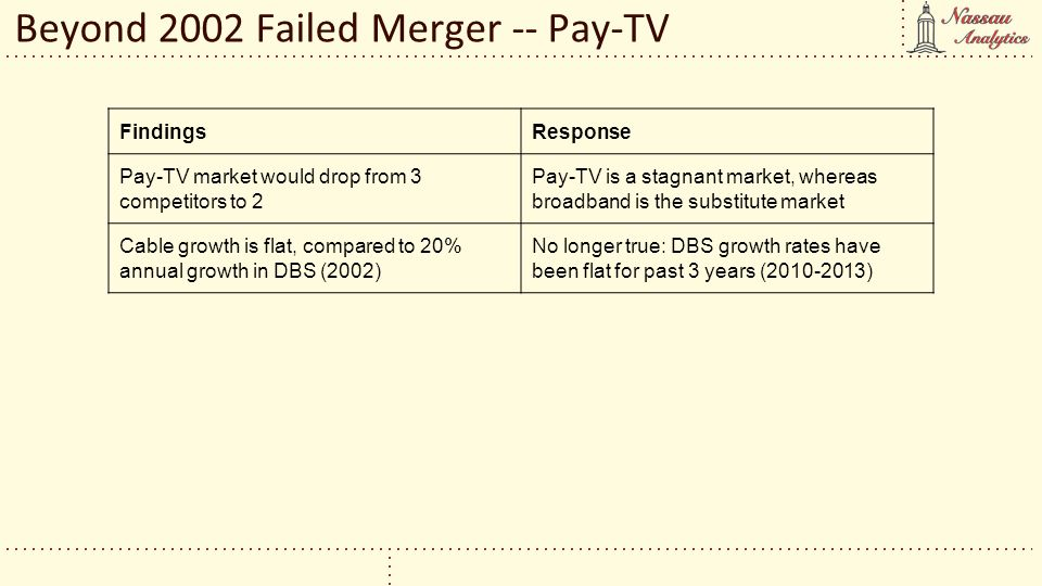 Beyond 2002 Failed Merger -- Pay-TV