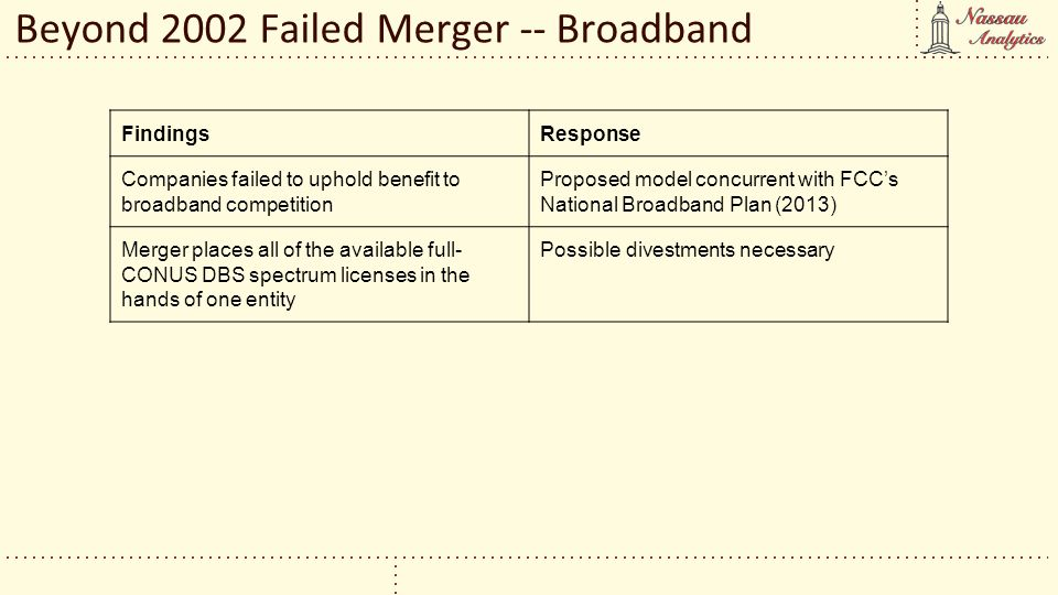 Beyond 2002 Failed Merger -- Broadband