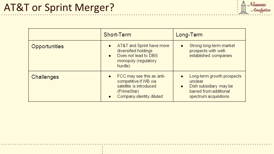AT&T or Sprint Merger Short-Term Long-Term Opportunities Challenges