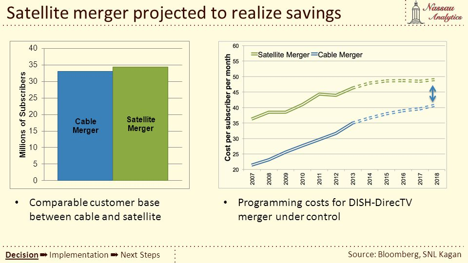 Satellite merger projected to realize savings