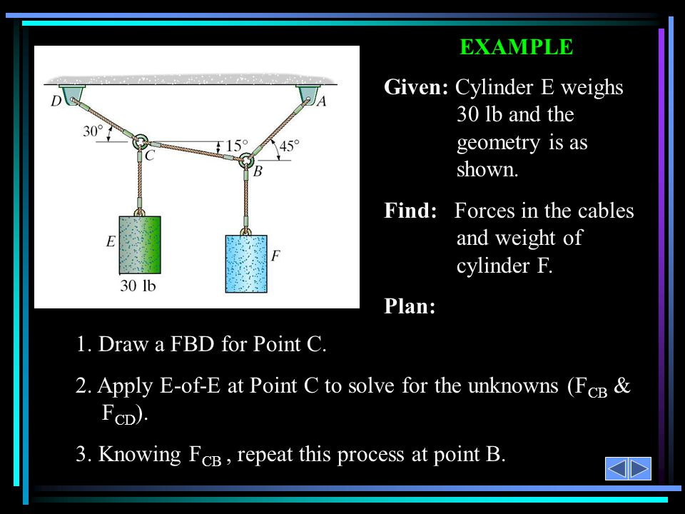 Given: Cylinder E weighs 30 lb and the geometry is as shown.