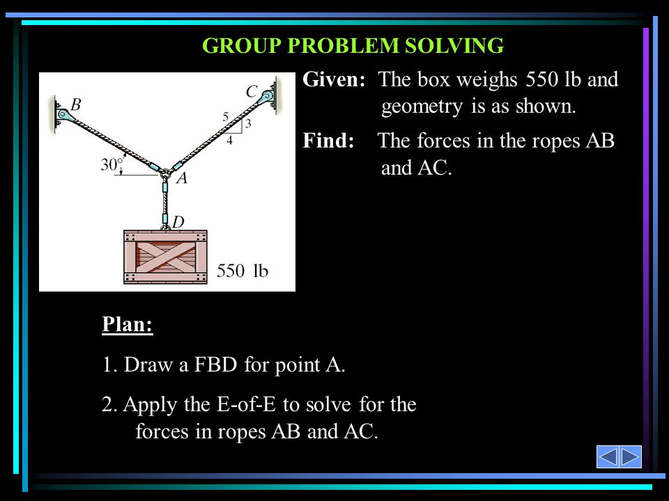 GROUP PROBLEM SOLVING Given: The box weighs 550 lb and geometry is as shown. Find: The forces in the ropes AB and AC.