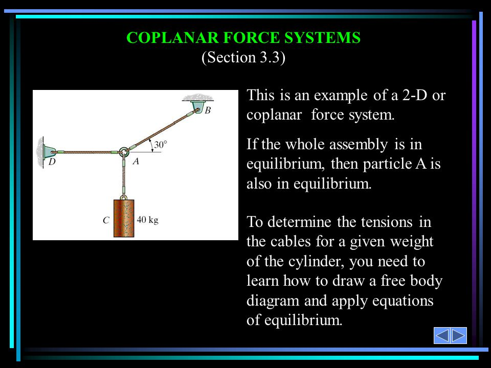 COPLANAR FORCE SYSTEMS (Section 3.3)