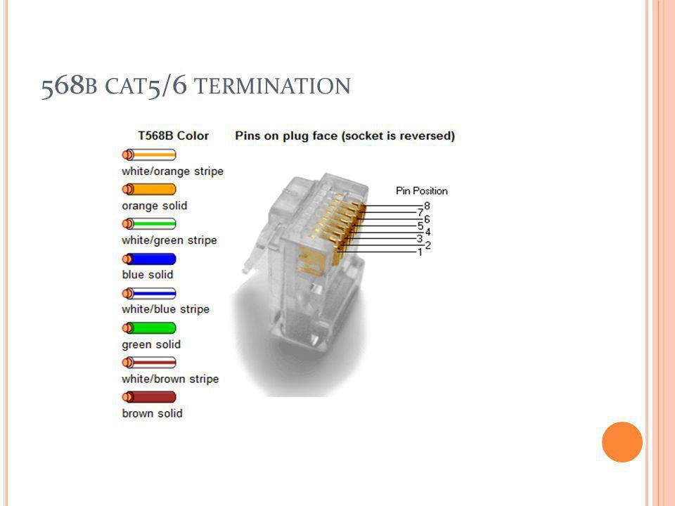 568b cat5/6 termination