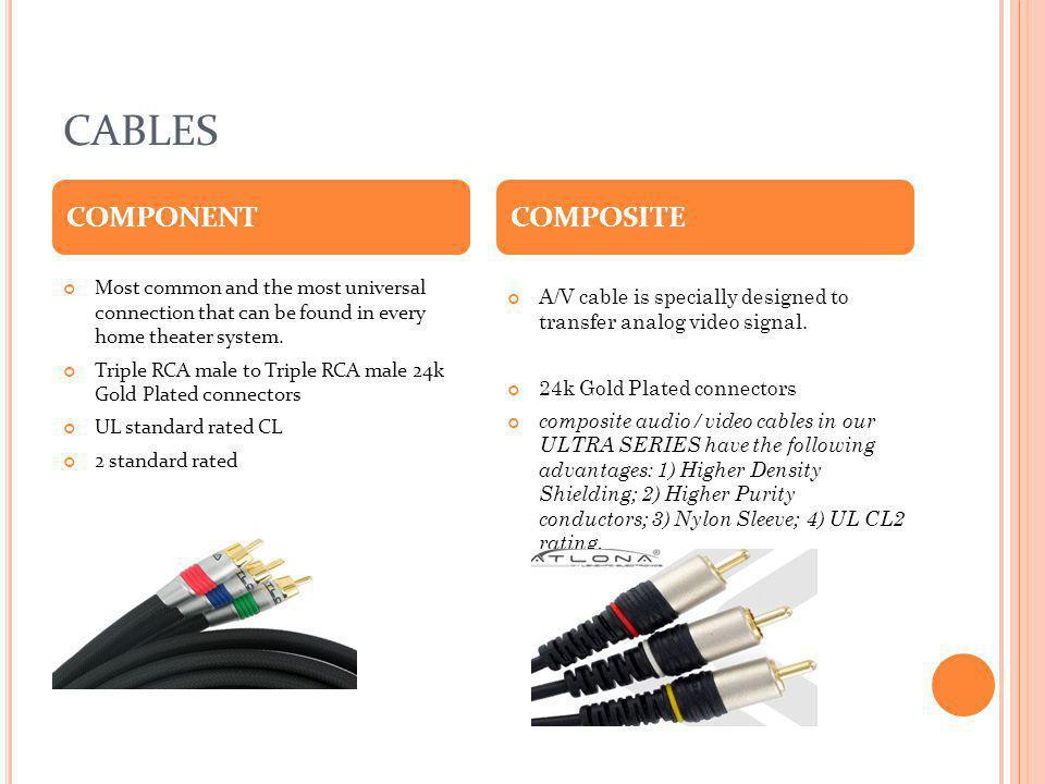 CABLES COMPONENT COMPOSITE