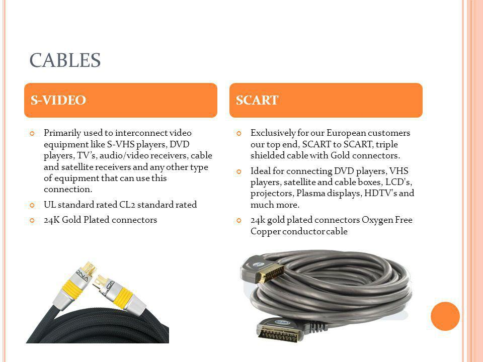 CABLES S-VIDEO. SCART.