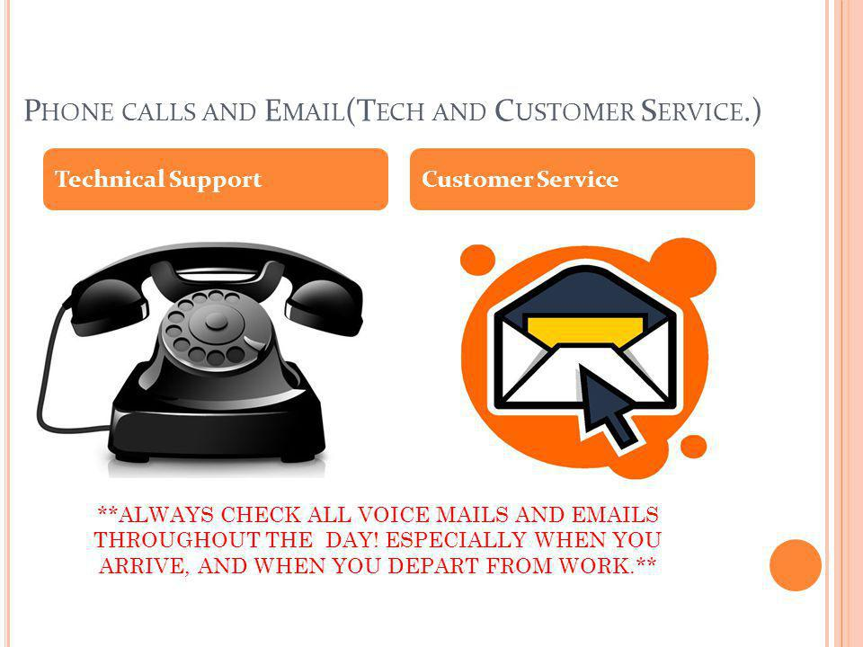 Phone calls and Email(Tech and Customer Service.)