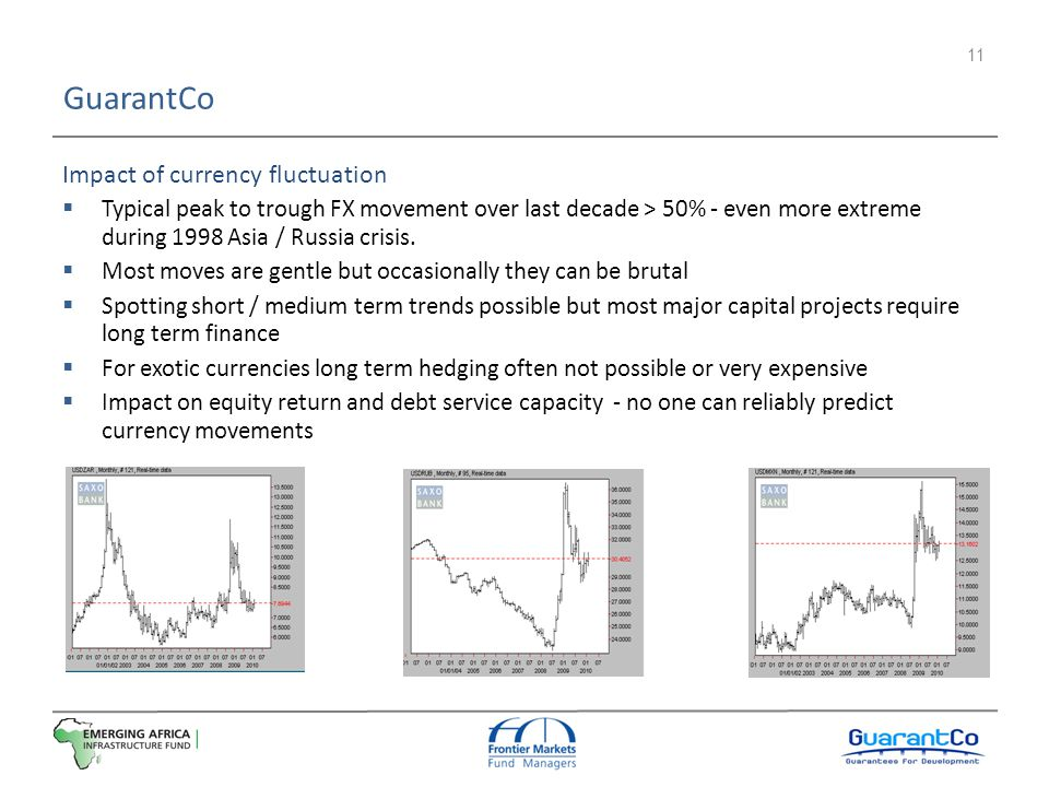 GuarantCo Impact of currency fluctuation