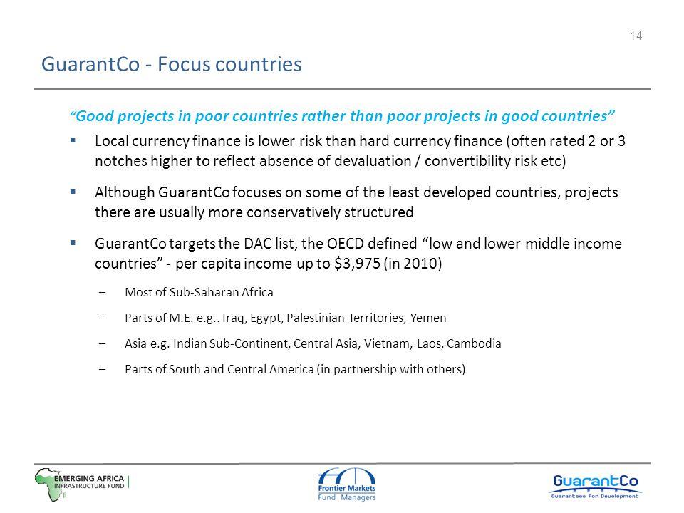 GuarantCo - Focus countries