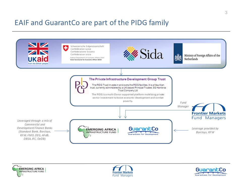 EAIF and GuarantCo are part of the PIDG family