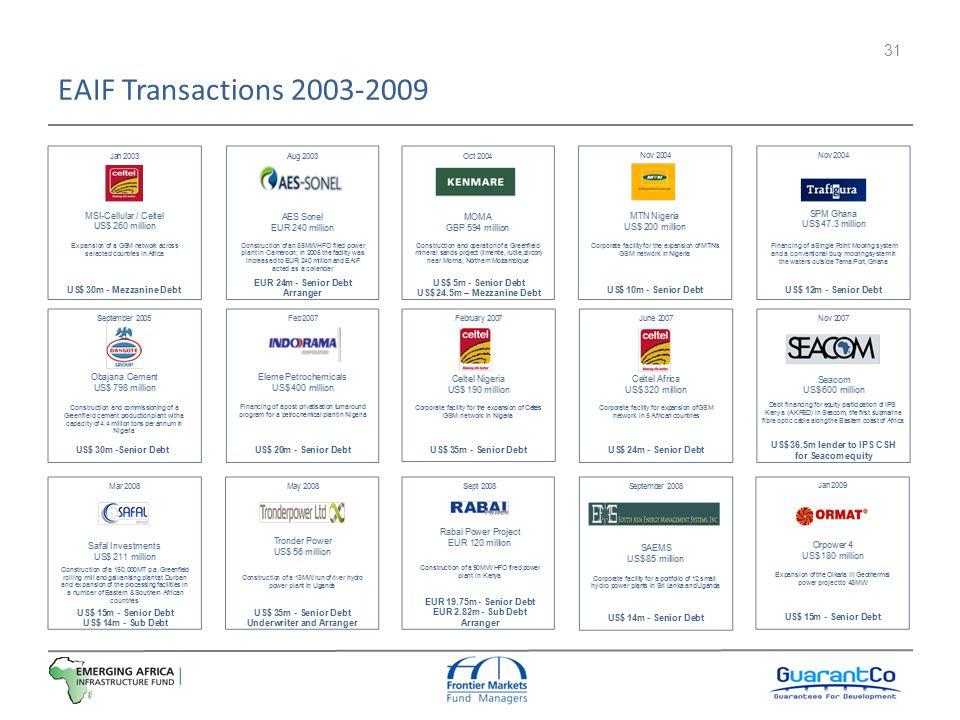 EAIF Transactions 2003-2009