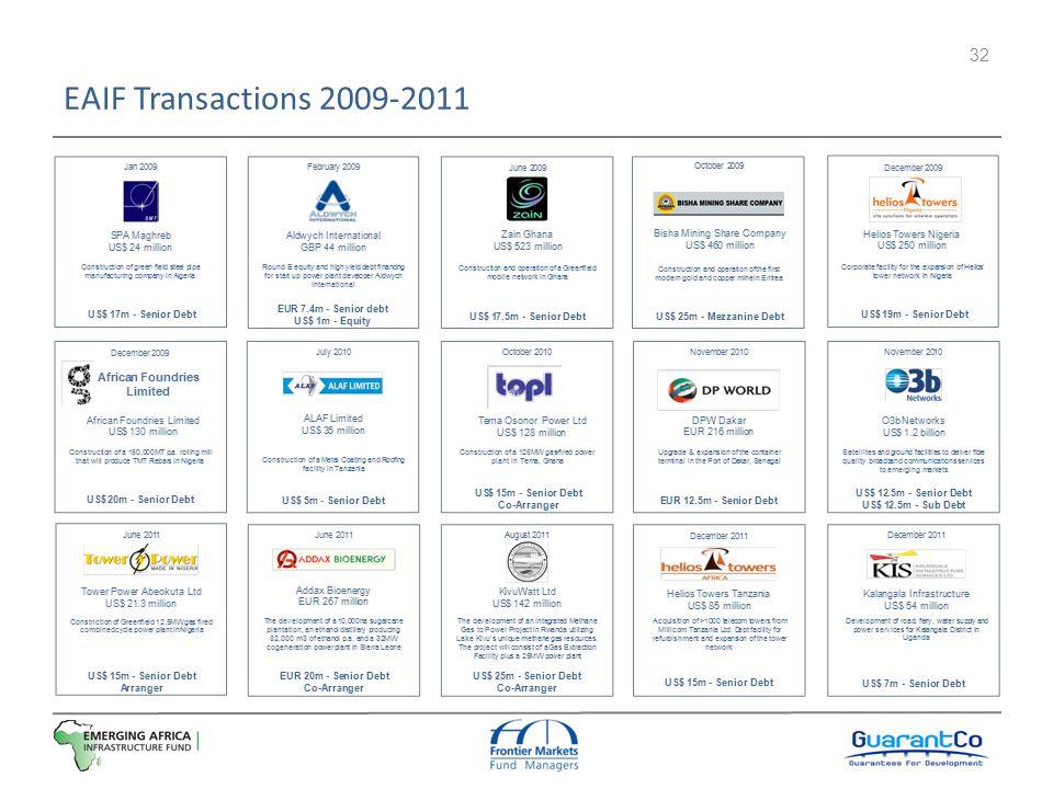 EAIF Transactions 2009-2011