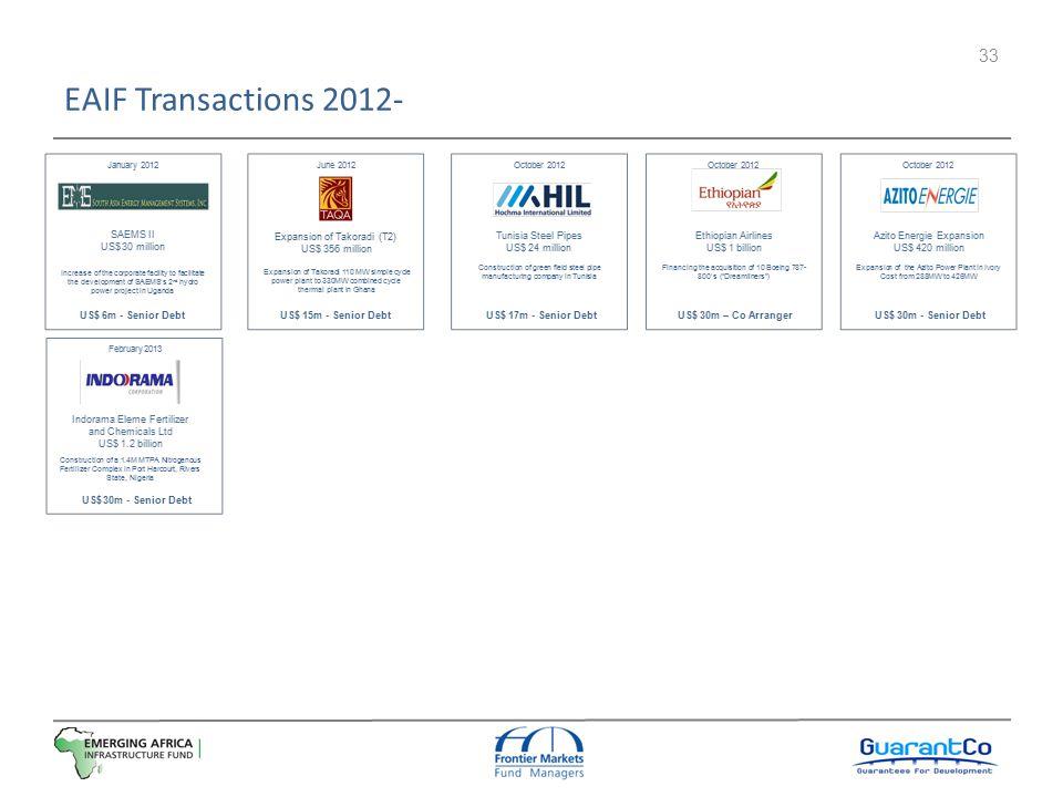 EAIF Transactions 2012-