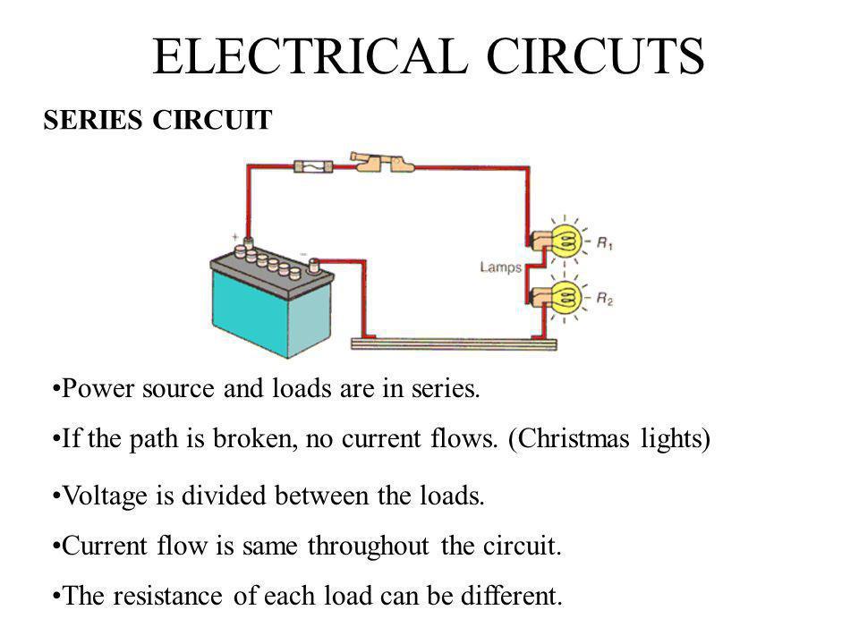 ELECTRICAL CIRCUTS SERIES CIRCUIT