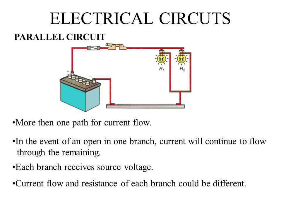 ELECTRICAL CIRCUTS PARALLEL CIRCUIT