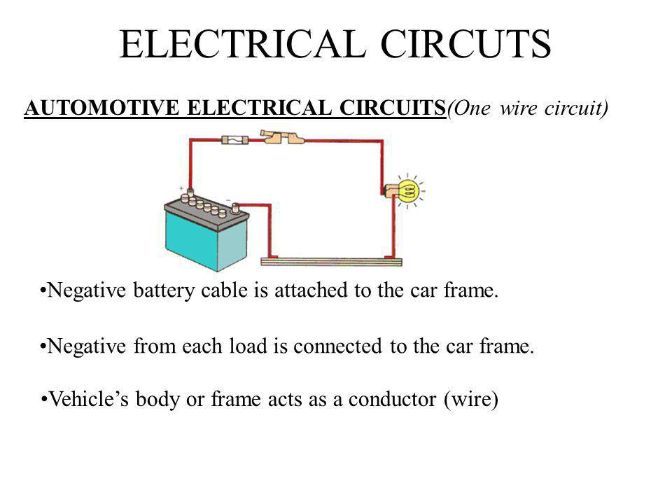 ELECTRICAL CIRCUTS AUTOMOTIVE ELECTRICAL CIRCUITS(One wire circuit)
