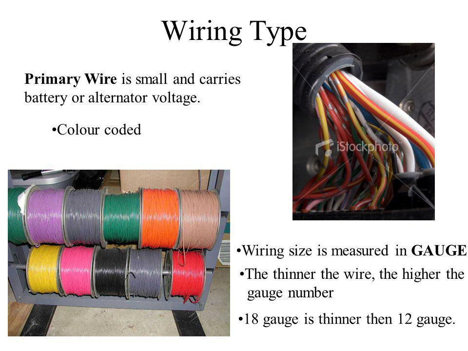 Wiring Type Primary Wire is small and carries