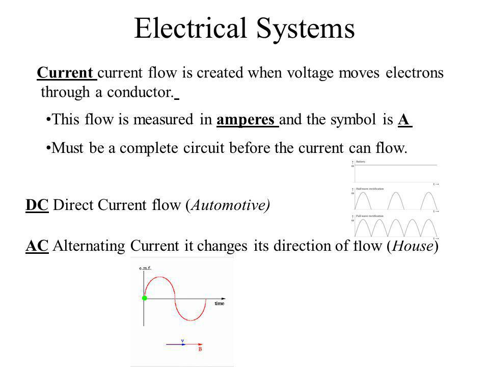 Electrical Systems Current current flow is created when voltage moves electrons. through a conductor.