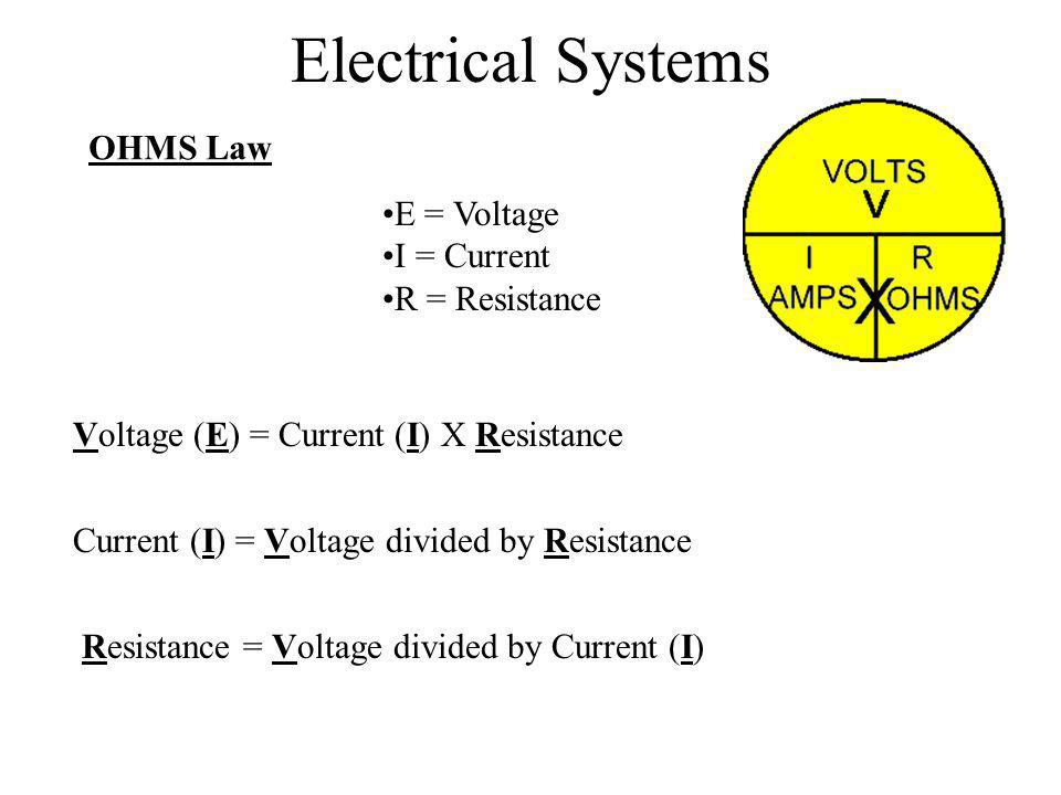 Electrical Systems OHMS Law E = Voltage I = Current R = Resistance