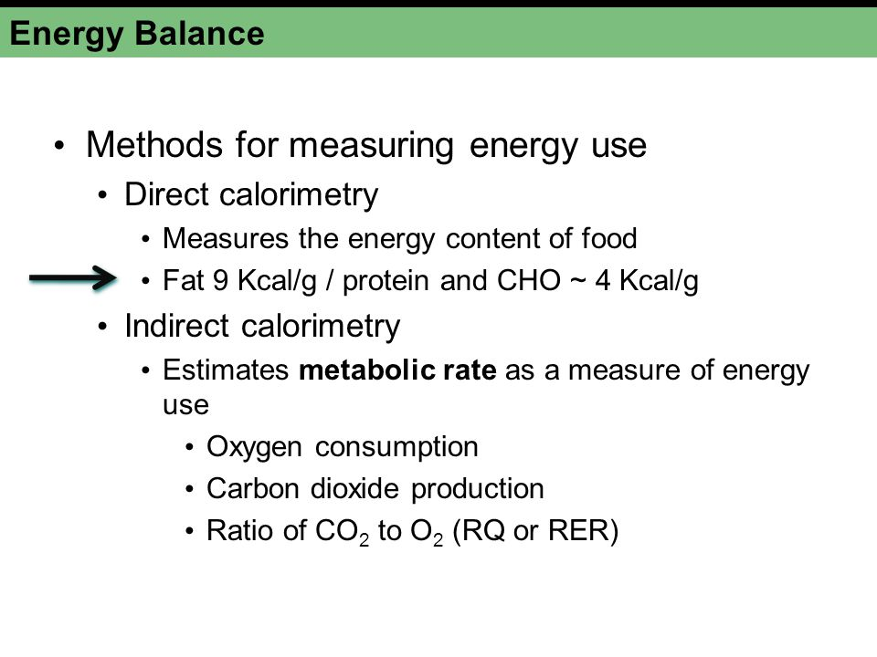 Methods for measuring energy use