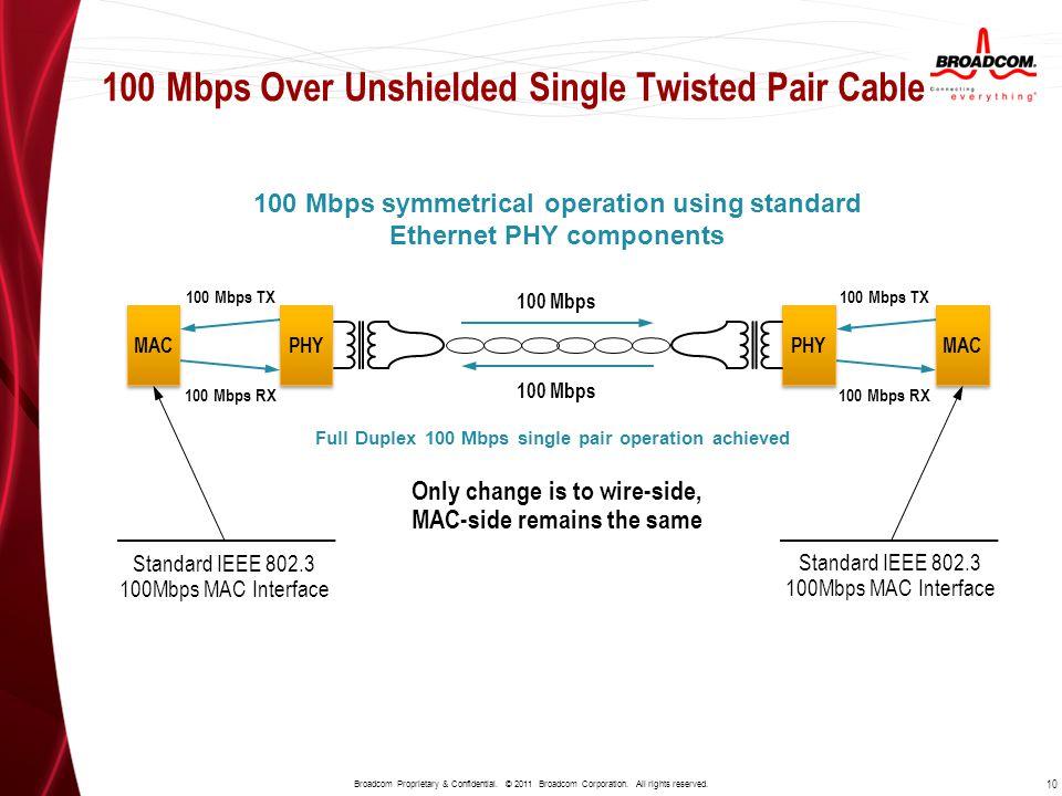 Connectivity Comparison At-a-Glance