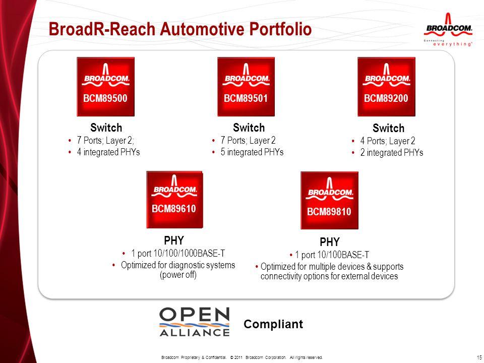 Use Case: ADAS – BroadR-Reach® & Ethernet