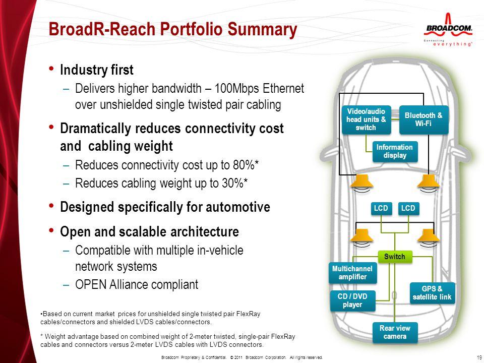 Thank You Broadcom Proprietary & Confidential. © 2011 Broadcom Corporation. All rights reserved.