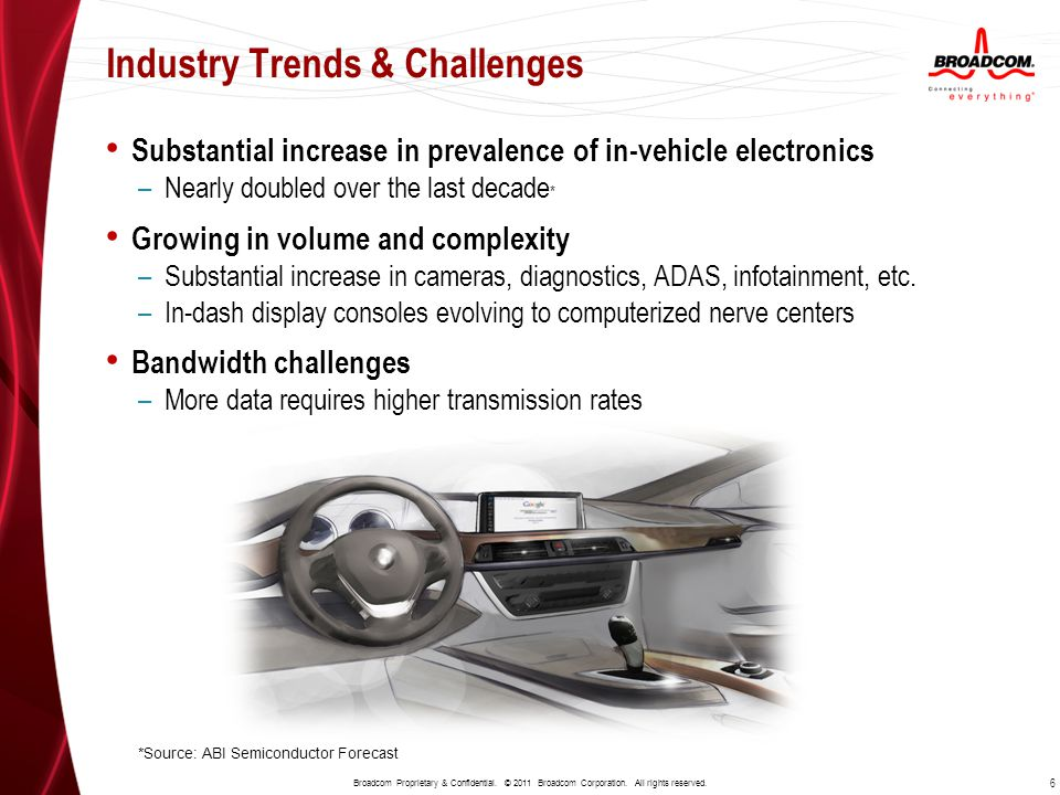 Industry Trends & Challenges (continued)