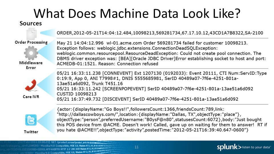 What Does Machine Data Look Like