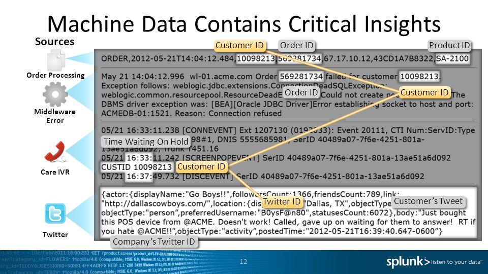 Machine Data Contains Critical Insights