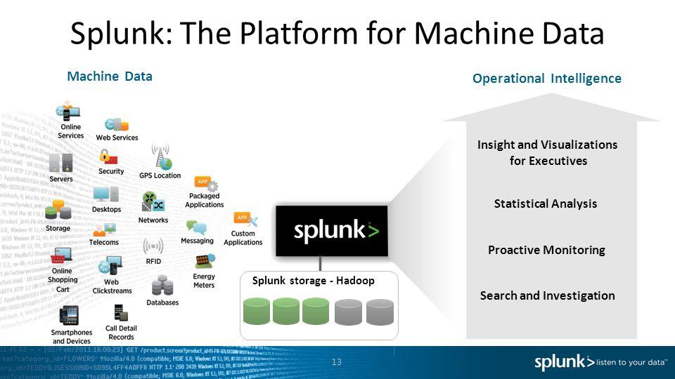 Splunk: The Platform for Machine Data
