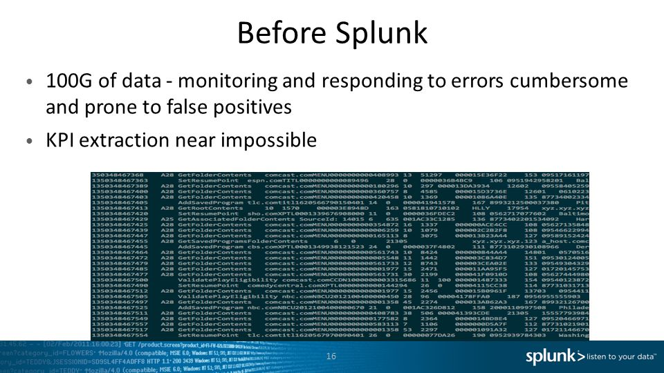 Before Splunk 100G of data - monitoring and responding to errors cumbersome and prone to false positives.