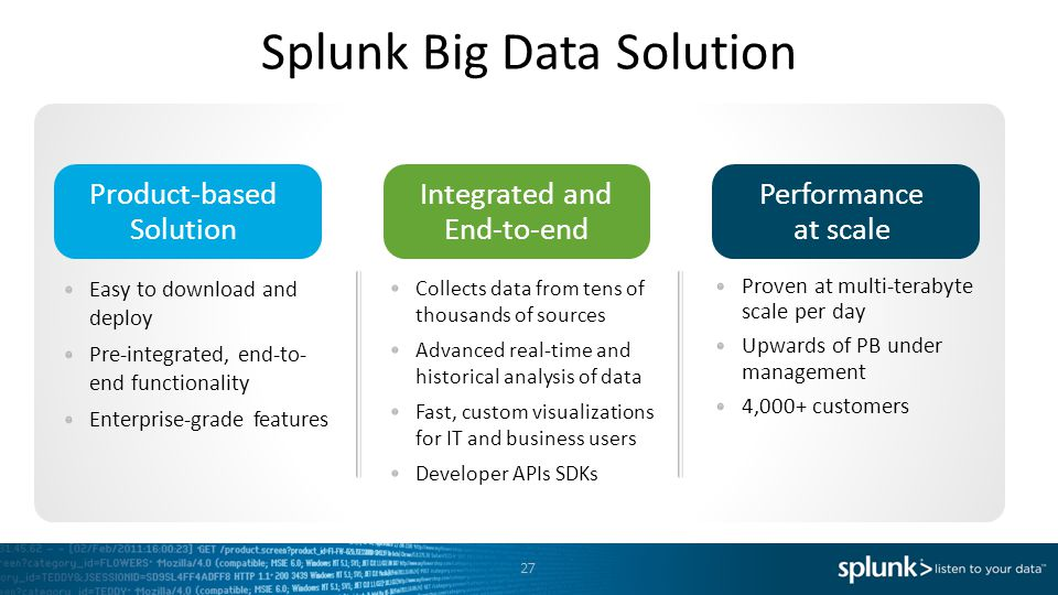 Splunk Big Data Solution