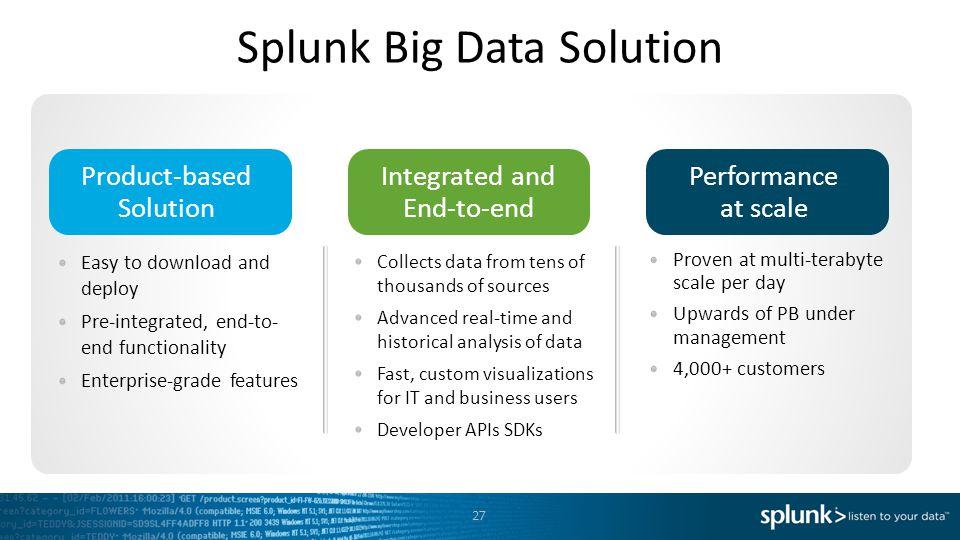 Splunk Big Data Solution