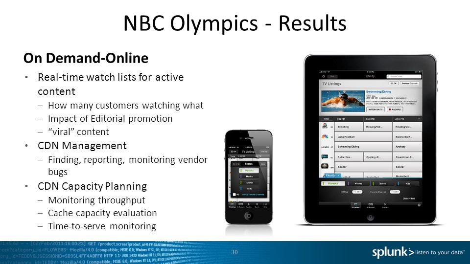 NBC Olympics - Results On Demand-Online