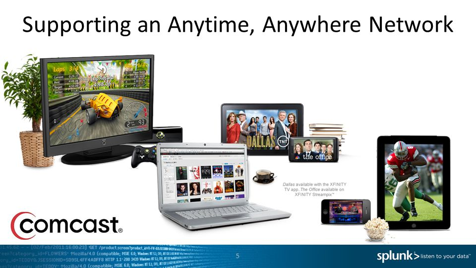 Supporting an Anytime, Anywhere Network