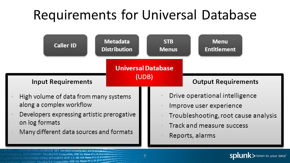 Requirements for Universal Database