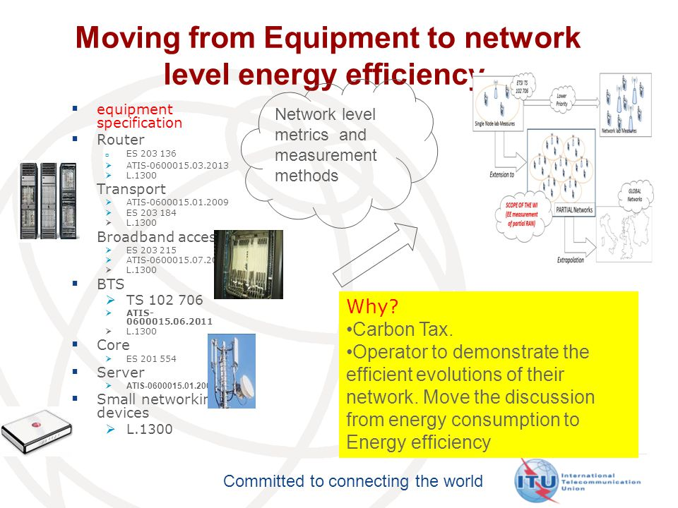 Moving from Equipment to network level energy efficiency.