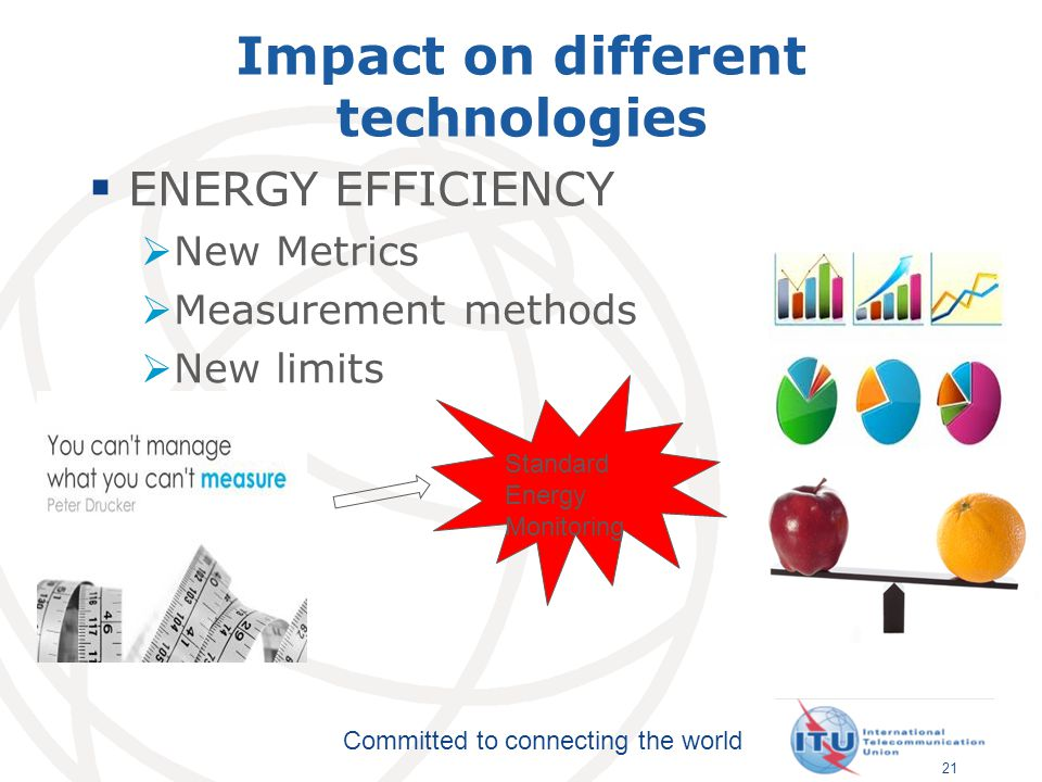 Impact on different technologies