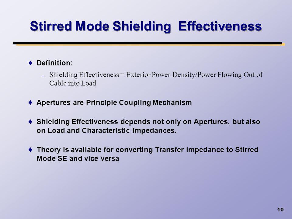 Stirred Mode Shielding Effectiveness
