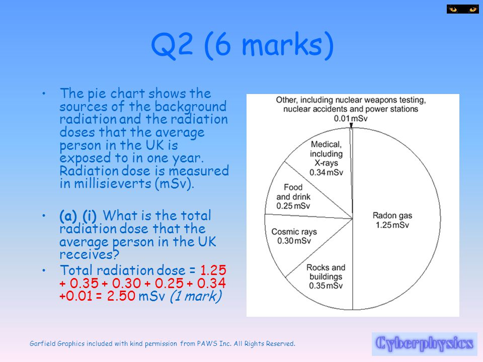 Q2 (6 marks)