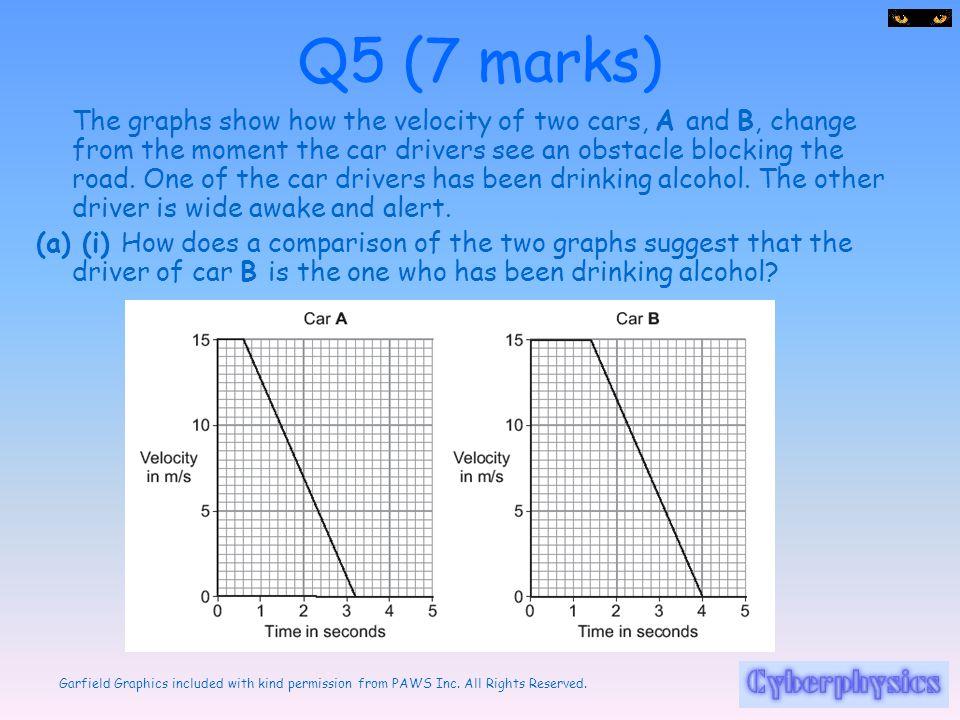 Q5 (7 marks)