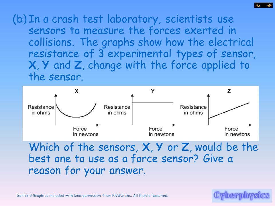 In a crash test laboratory, scientists use sensors to measure the forces exerted in collisions. The graphs show how the electrical resistance of 3 experimental types of sensor, X, Y and Z, change with the force applied to the sensor.